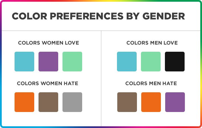 Chapter 2: Effect of color psychology on buying decisions
