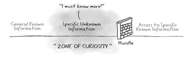 curiosity-visual-thinking-3