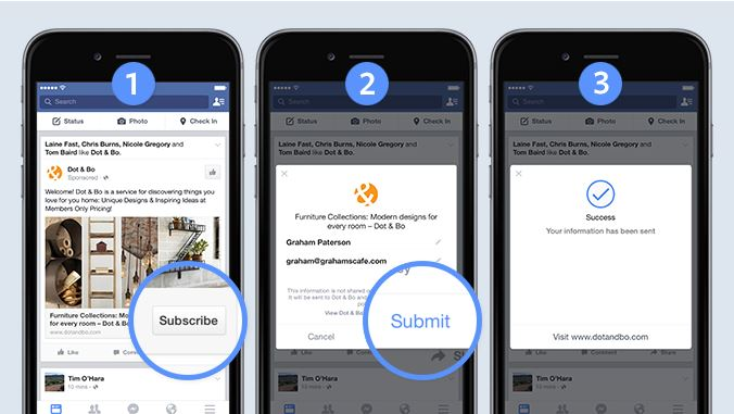 Facebook lead ads' 3-step process is explained using mobile screenshots.
