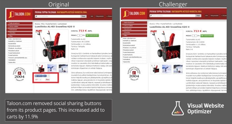 An A/B test that demonstrates how removing social sharing buttons from a Twitter landing page increased conversions.