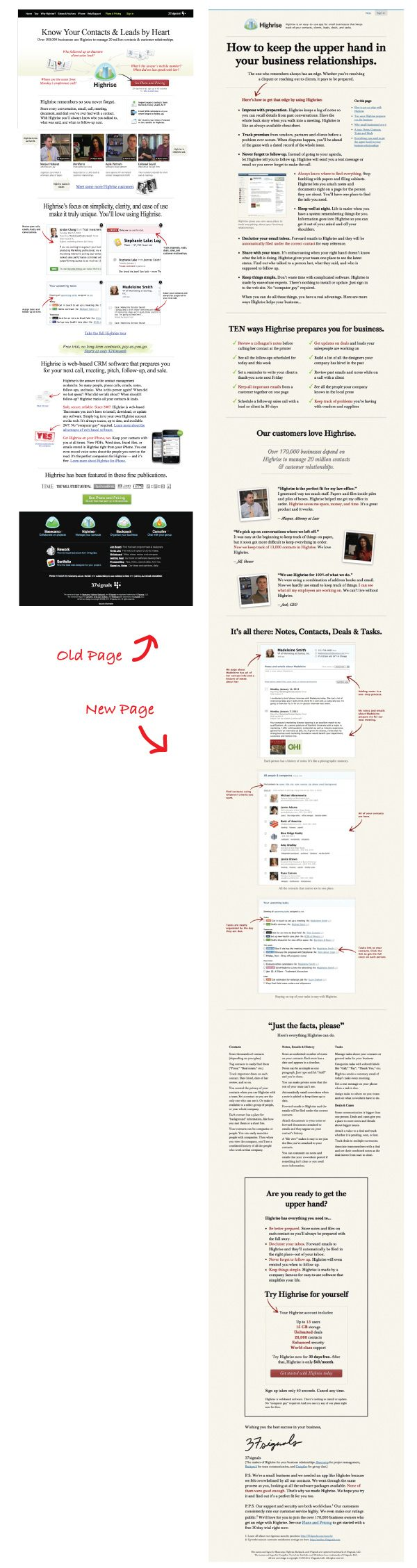 this image shows Highrise's A/B test on page length