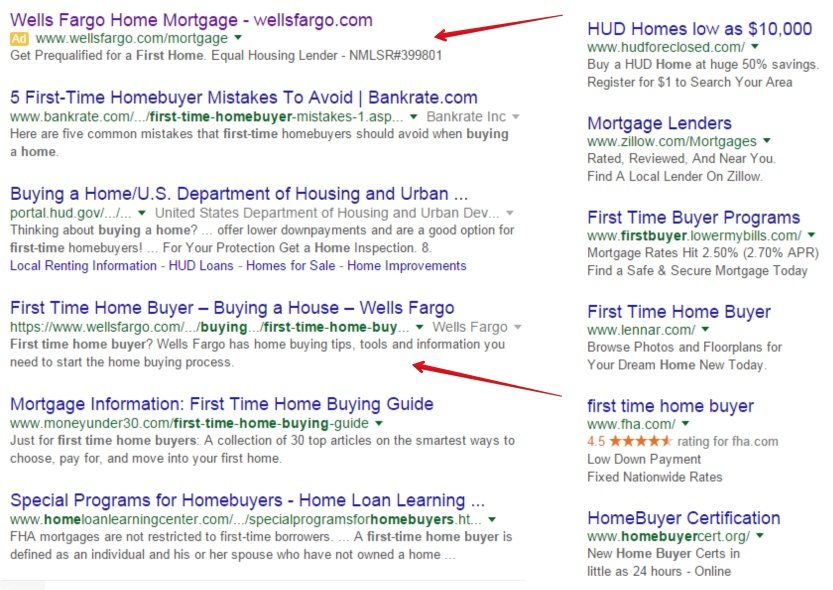Google search results showing that Wells Fargo optimizes its mortgage landing page.
