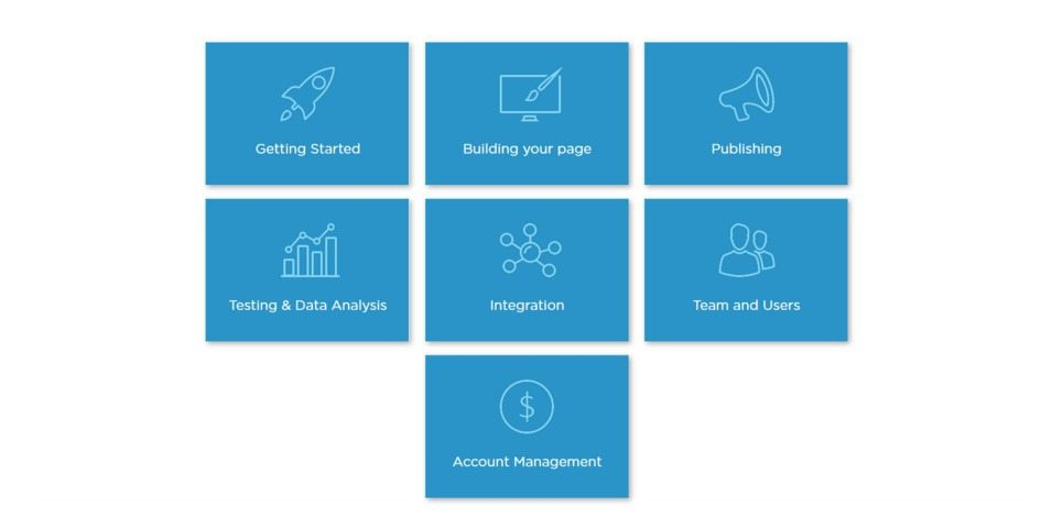 This picture shows Instapage's new knowledge base categories.
