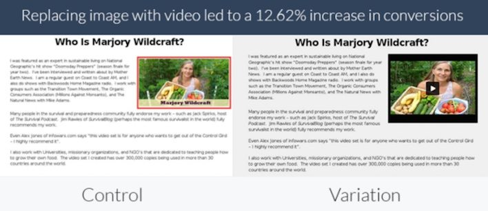 This picture shows how A/B testing landing page video can increase conversions and sales.