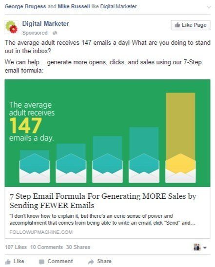 This picture shows how to use all caps in Facebook ads to increase clickthroughs and ROI.