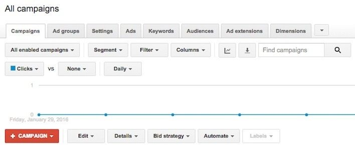 This picture shows the first screen of AdWords after signing up.
