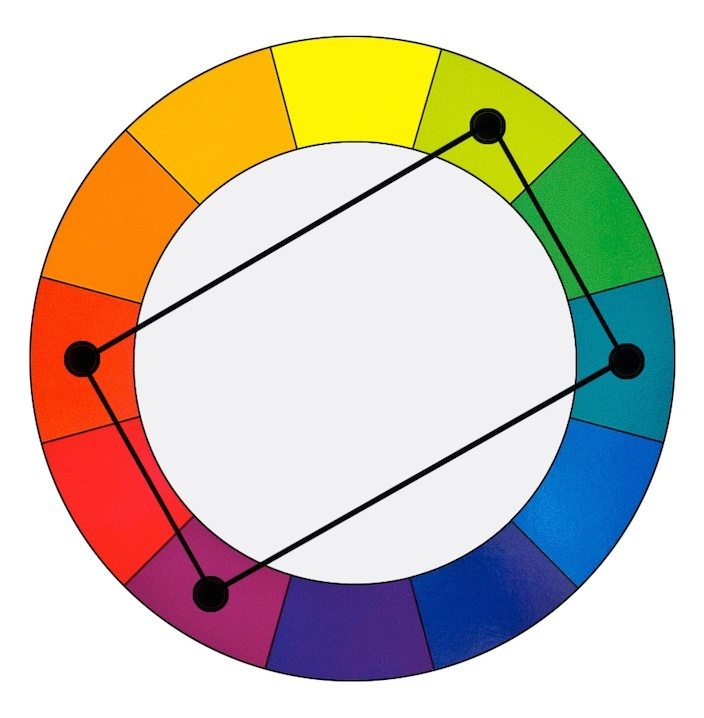 This Picture Shows Marketers How To Draw Tetradic Color Patterns On The Wheel When Selecting