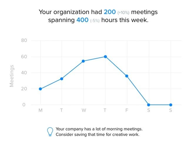 This picture shows marketing agencies how to use the Do app to manage and schedule meetings more efficiently while managing their client's work.
