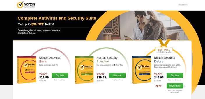 This picture shows marketers how Norton antivirus software uses a click through landing page to generate free trials and sales.