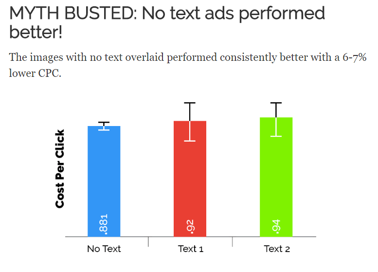 This picture shows marketers how Facebook's 20 percent text rule myth was busted by SketchDeck.