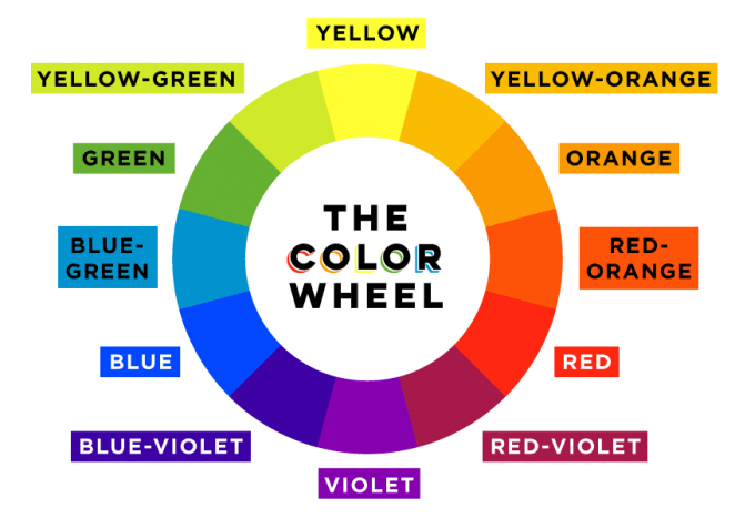 Using Colors Instapage Guide – Color Wheel Chart