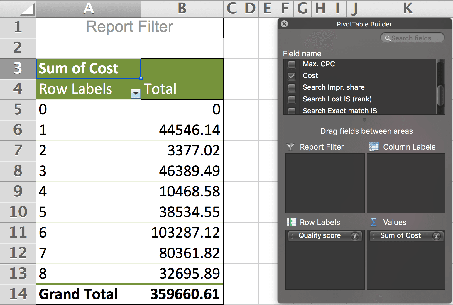 This picture shows marketers how to calculate AdWords Quality Score integers using a pivot table in Excel.