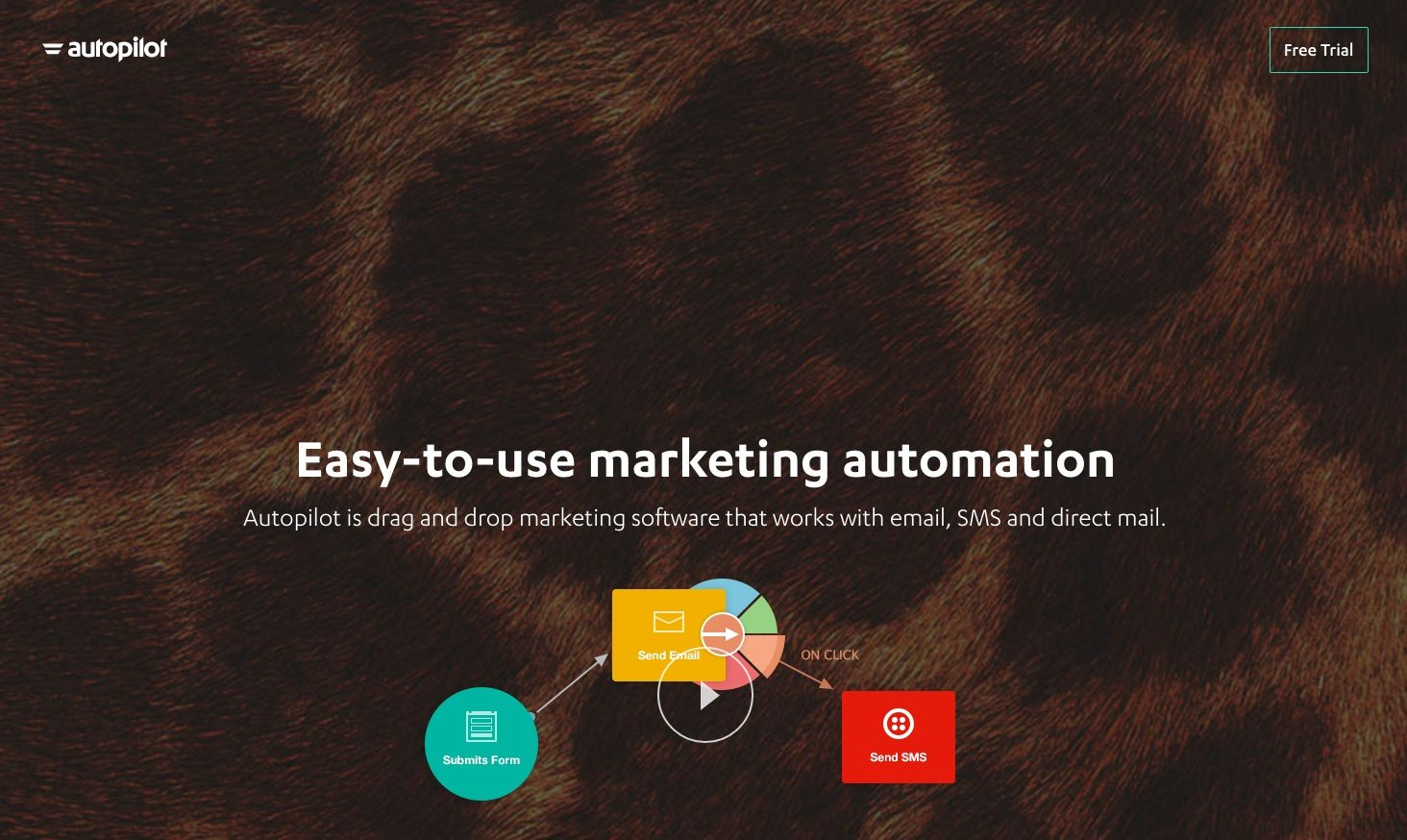 This picture shows marketers how Autopilot uses a click-through landing page to generate free trial sign ups.