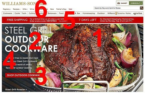This picture shows marketers the Williams Sonoma home page and how it's designed with a proper visual hierarchy to generate engagement and sales.
