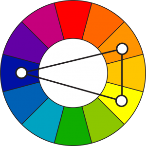 How experts arrange landing pages that convert instapage - Split complementary colors examples ...
