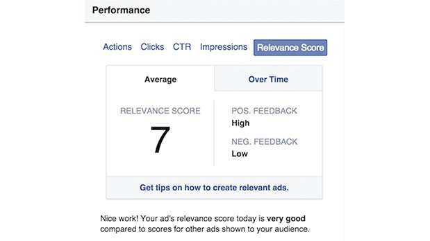 best facebook ads relevance score