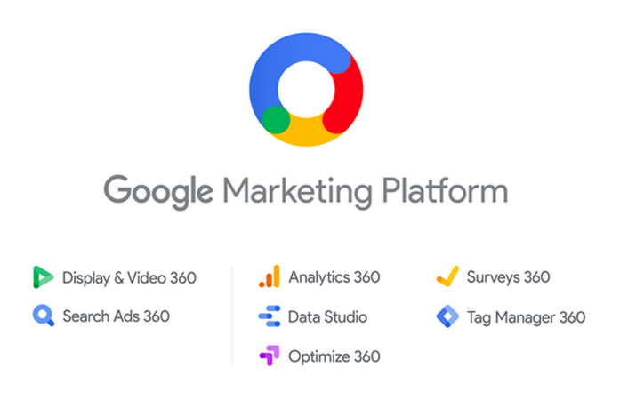 Screenshot shows the new Google Marketing products and branding